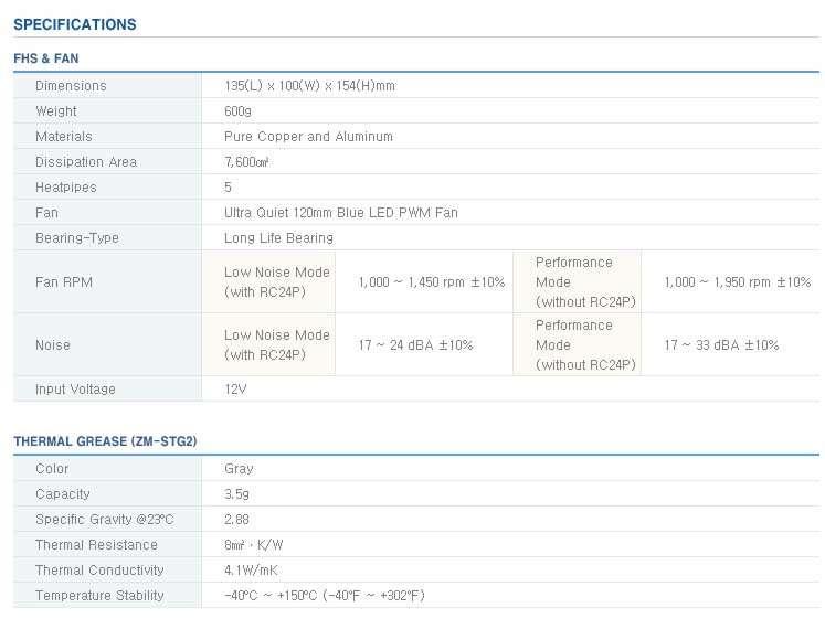 Cooler Zalman CNPS11X Extreme - (775/1366/1155/115