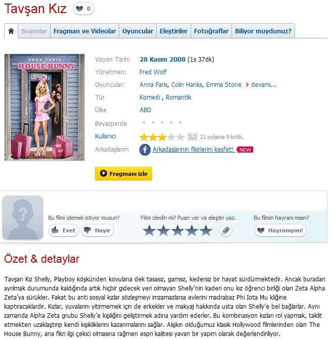 Tavşan Kız - 2008 BRRip XviD AC3 - Türkçe Dublaj Tek Link indir